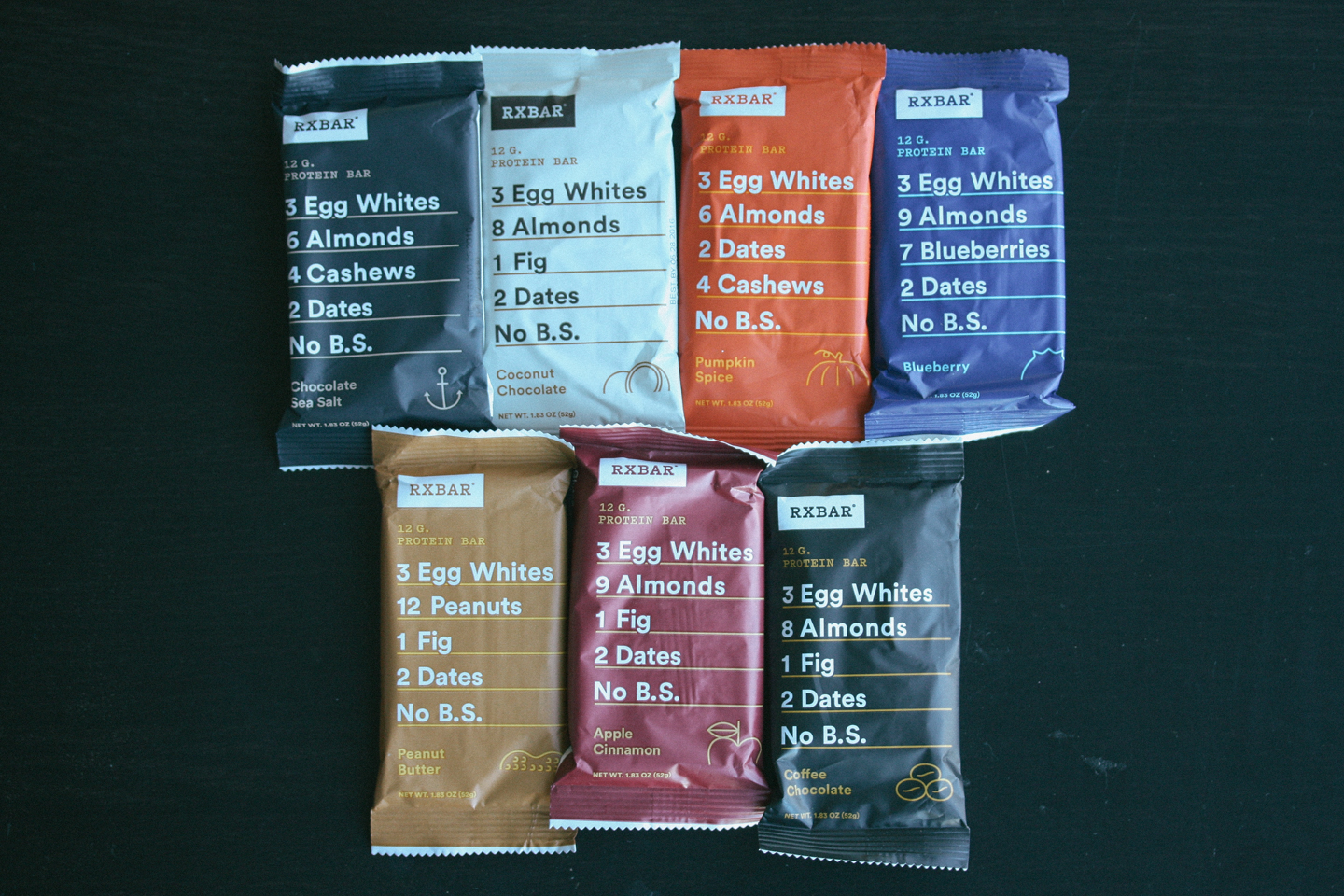 RXBAR Review